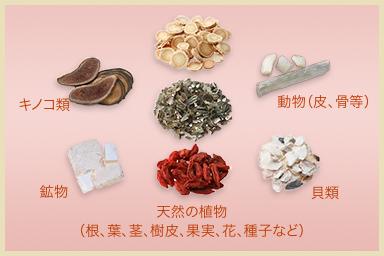 漢方薬イメージ