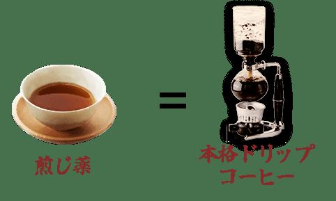 煎じ薬の例として本格ドリップコーヒーが挙げられる