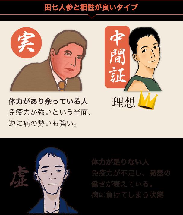 田七人参3